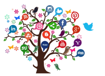 SOCIAL MEDIA OUTSOURCING